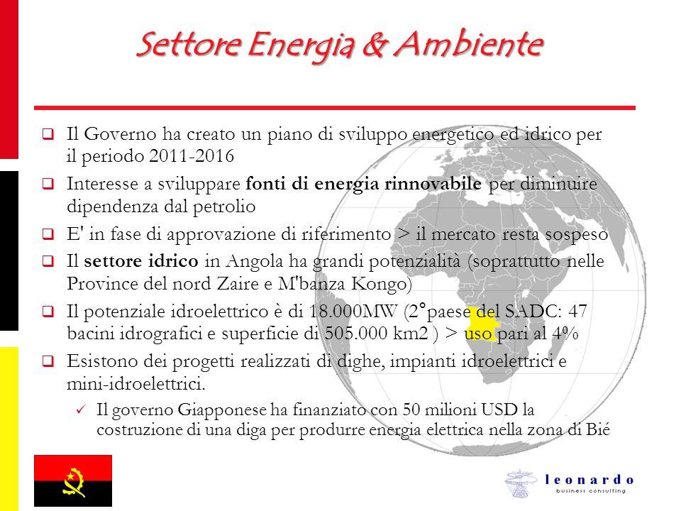 Settore Energia & Ambiente Il Governo ha creato un piano di sviluppo energetico ed idrico per il periodo 2011-2016 Interesse a sviluppare fonti di ene