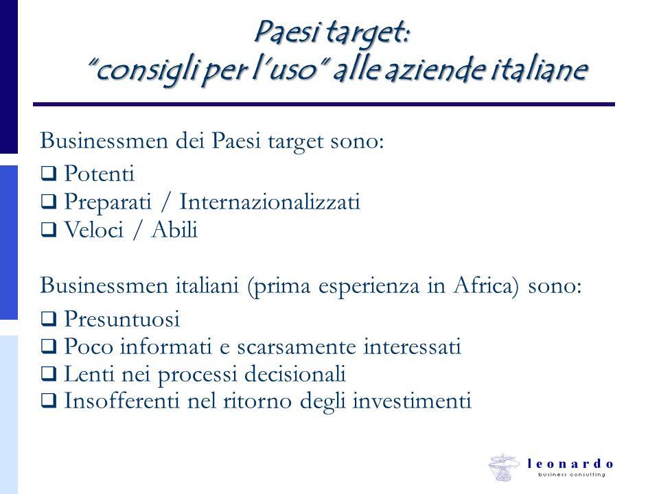 Paesi target: consigli per luso alle aziende italiane consigli per luso alle aziende italiane Businessmen dei Paesi target sono: Potenti Preparati / I