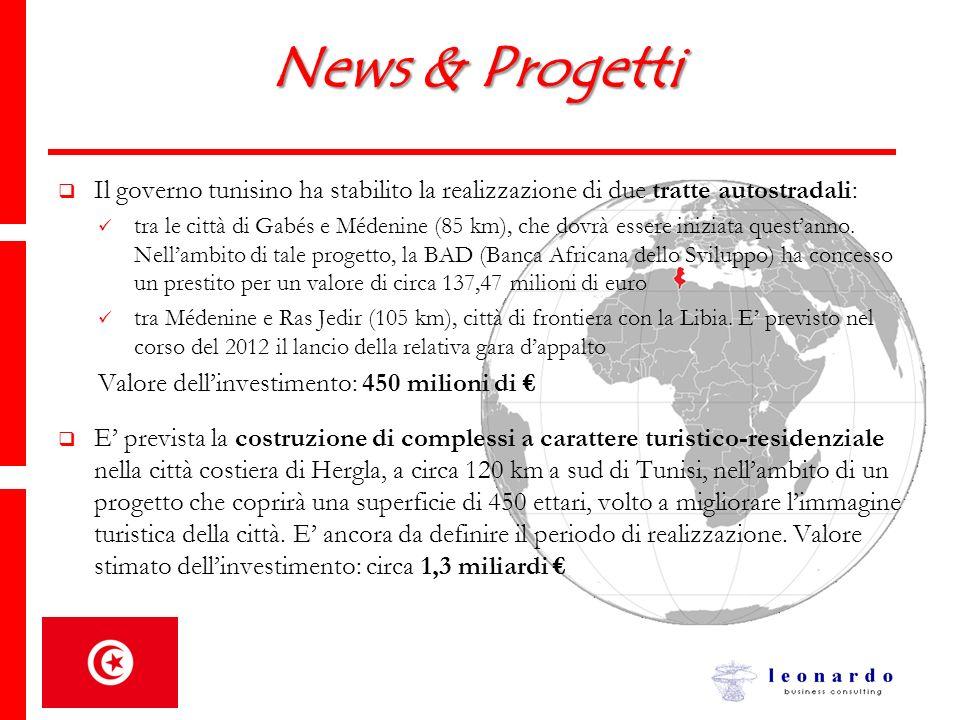 News & Progetti Il governo tunisino ha stabilito la realizzazione di due tratte autostradali: tra le città di Gabés e Médenine (85 km), che dovrà esse