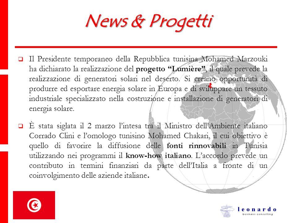 News & Progetti Il Presidente temporaneo della Repubblica tunisina Mohamed Marzouki ha dichiarato la realizzazione del progetto Lumière, il quale prev