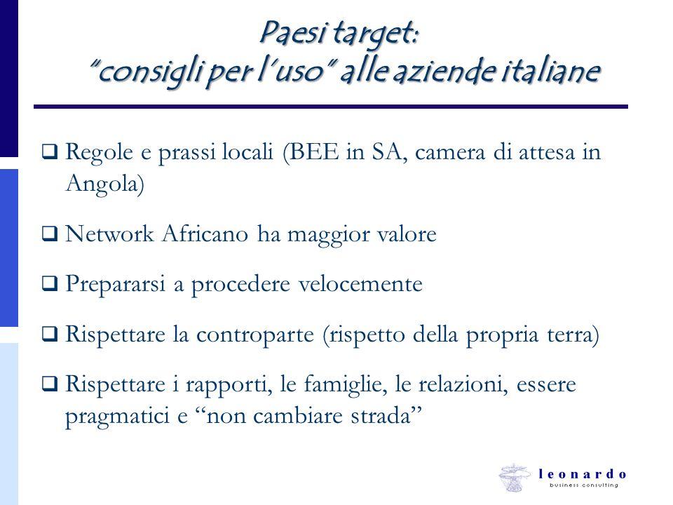 Paesi target: consigli per luso alle aziende italiane consigli per luso alle aziende italiane Regole e prassi locali (BEE in SA, camera di attesa in A