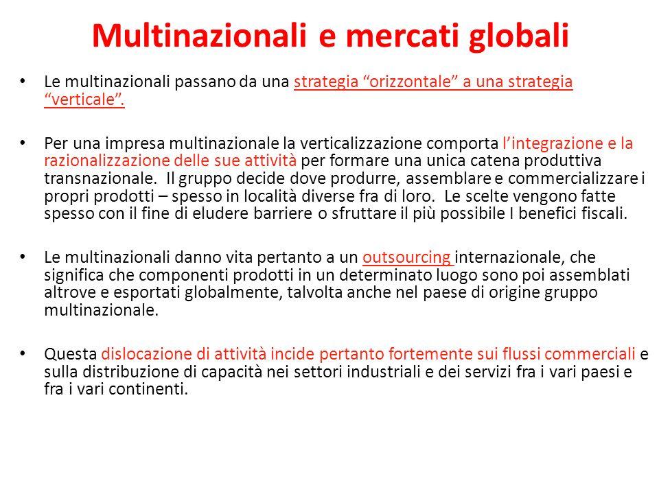Multinazionali e mercati globali Le multinazionali passano da una strategia orizzontale a una strategia verticale. Per una impresa multinazionale la v