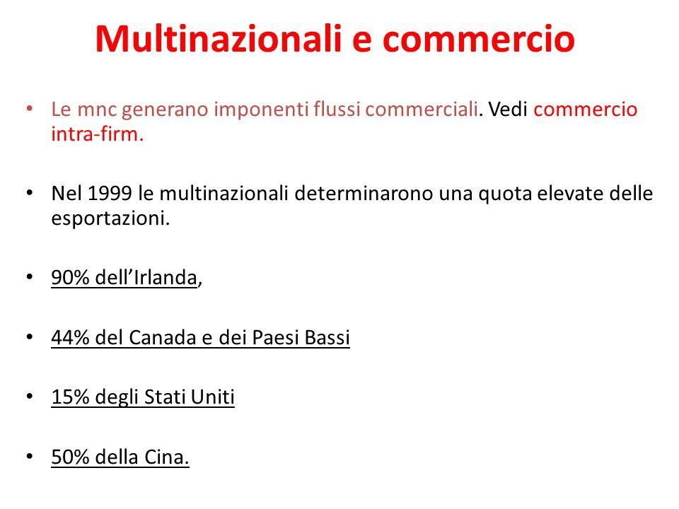 Multinazionali e commercio Le mnc generano imponenti flussi commerciali. Vedi commercio intra-firm. Nel 1999 le multinazionali determinarono una quota