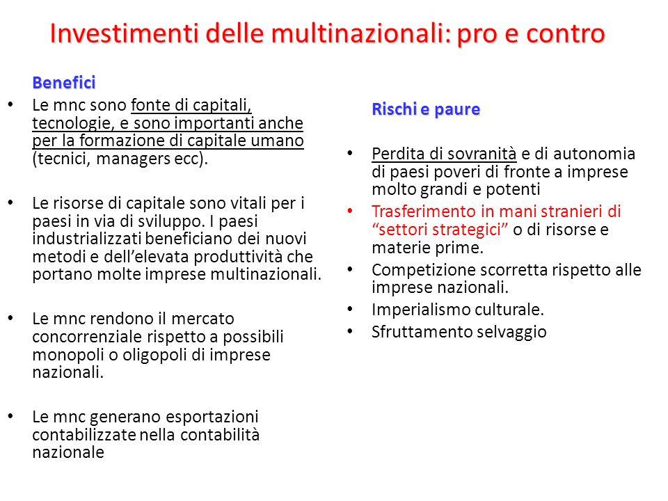 Investimenti delle multinazionali: pro e contro Benefici Le mnc sono fonte di capitali, tecnologie, e sono importanti anche per la formazione di capit