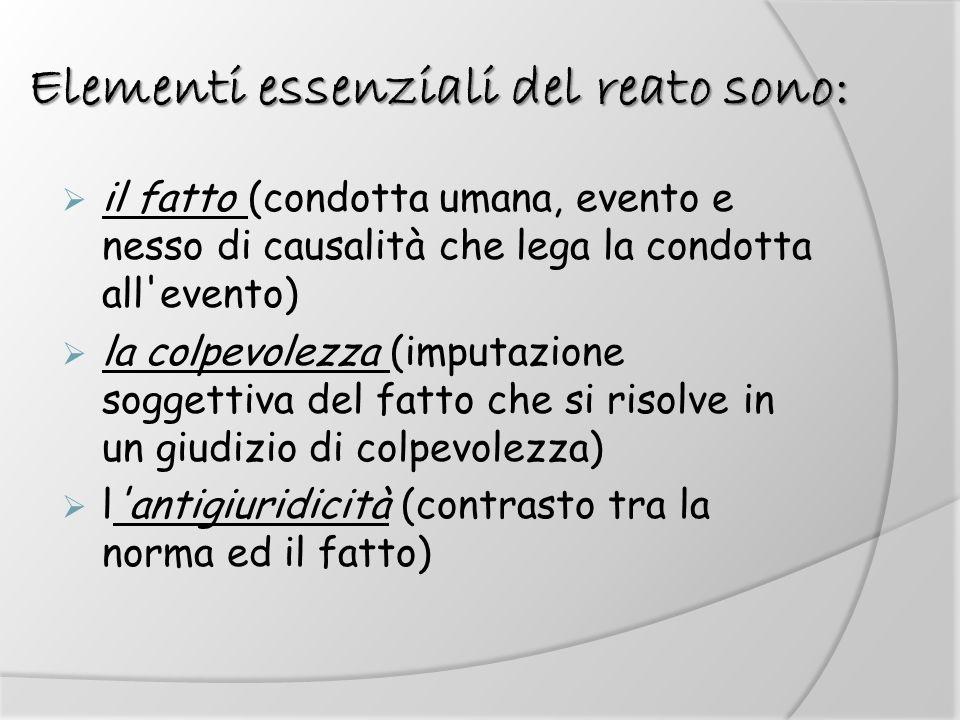 Elementi essenziali del reato sono: il fatto (condotta umana, evento e nesso di causalità che lega la condotta all'evento) la colpevolezza (imputazion