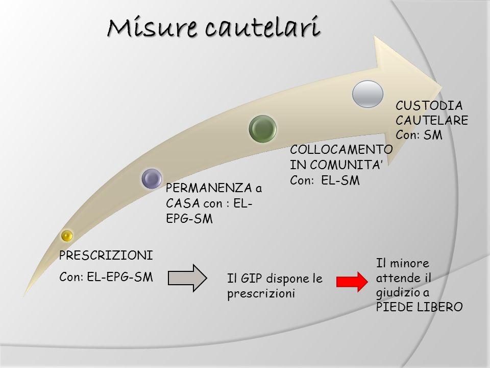 Misure cautelari Misure cautelari PRESCRIZIONI Con: EL-EPG-SM PERMANENZA a CASA con : EL- EPG-SM COLLOCAMENTO IN COMUNITA Con: EL-SM Il GIP dispone le