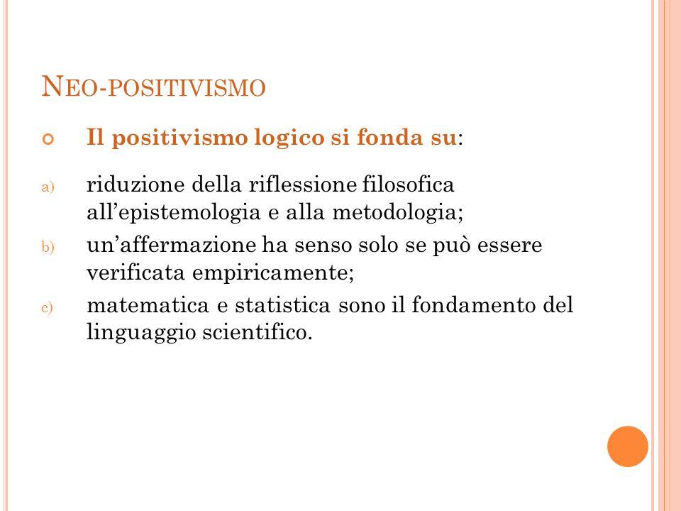N EO - POSITIVISMO Il positivismo logico si fonda su : a) riduzione della riflessione filosofica allepistemologia e alla metodologia; b) unaffermazion