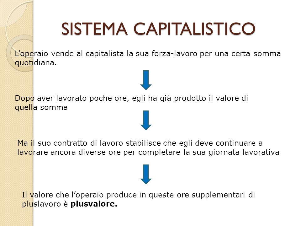SISTEMA CAPITALISTICO Loperaio vende al capitalista la sua forza-lavoro per una certa somma quotidiana. Dopo aver lavorato poche ore, egli ha già prod