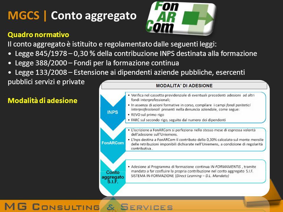 MGCS | Conto aggregato Quadro normativo Il conto aggregato è istituito e regolamentato dalle seguenti leggi: Legge 845/1978 – 0,30 % della contribuzio