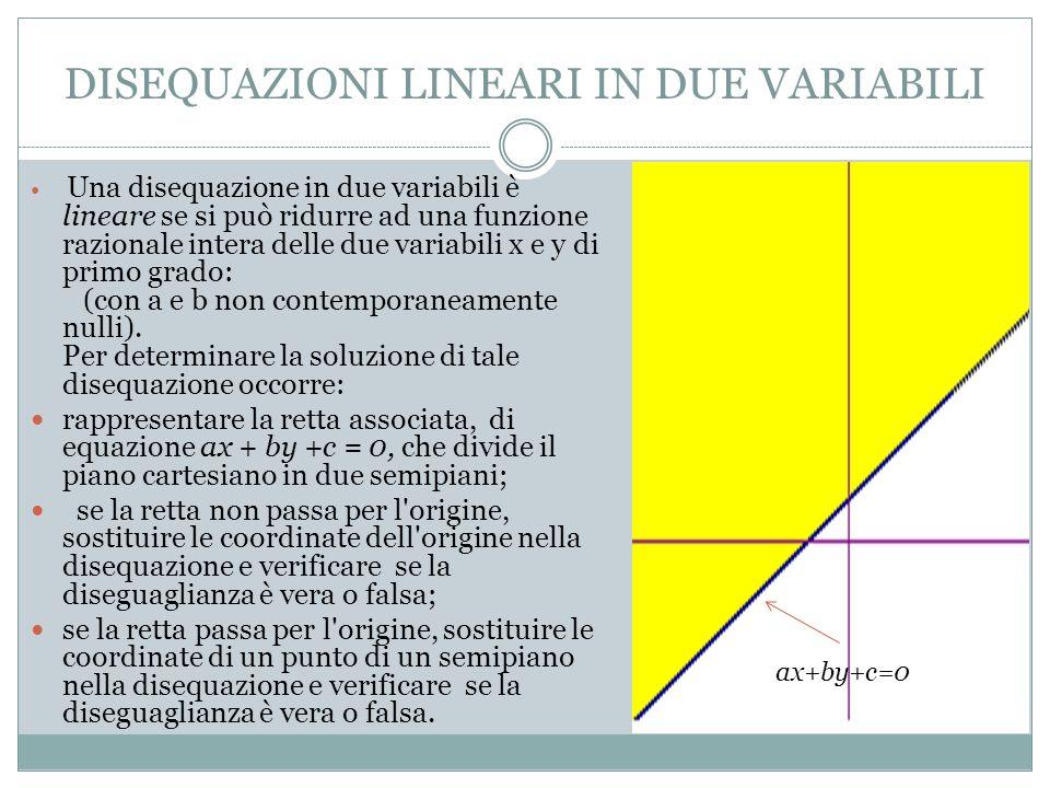DISEQUAZIONI LINEARI IN DUE VARIABILI Una disequazione in due variabili è lineare se si può ridurre ad una funzione razionale intera delle due variabili x e y di primo grado: (con a e b non contemporaneamente nulli).