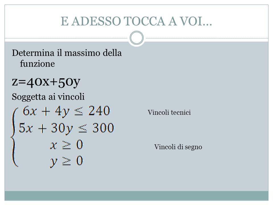 E ADESSO TOCCA A VOI… Determina il massimo della funzione z=40x+50y Soggetta ai vincoli Vincoli tecnici Vincoli di segno