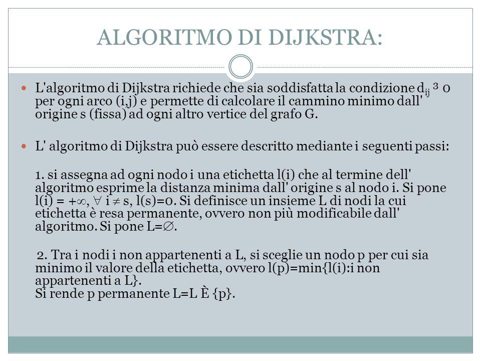 ALGORITMO DI DIJKSTRA: L algoritmo di Dijkstra richiede che sia soddisfatta la condizione d ij ³ 0 per ogni arco (i,j) e permette di calcolare il cammino minimo dall origine s (fissa) ad ogni altro vertice del grafo G.