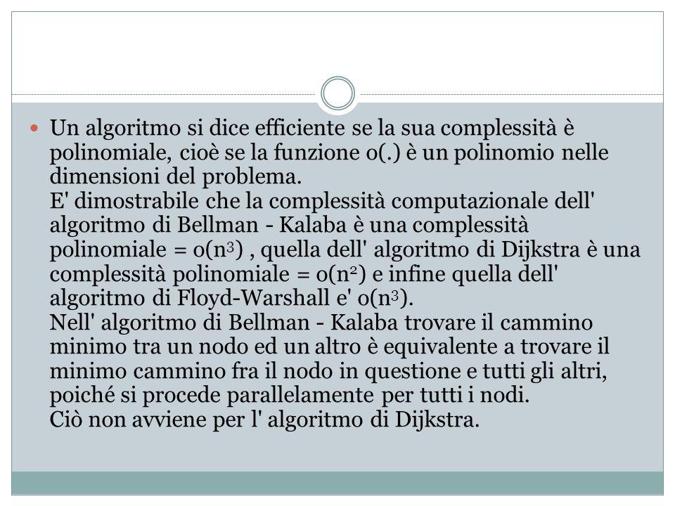 Un algoritmo si dice efficiente se la sua complessità è polinomiale, cioè se la funzione o(.) è un polinomio nelle dimensioni del problema.