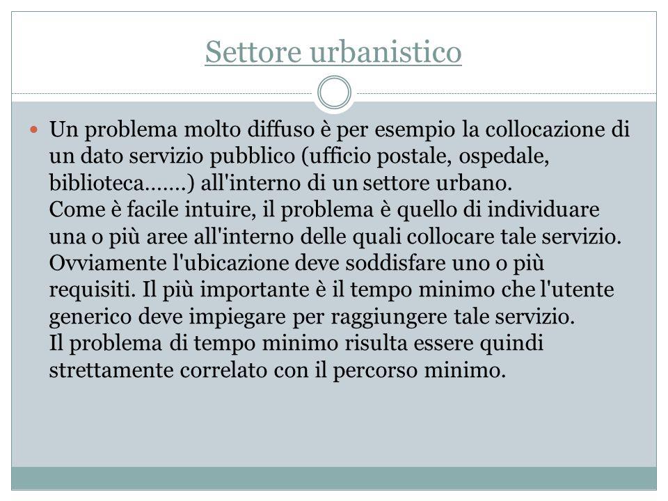 Settore urbanistico Un problema molto diffuso è per esempio la collocazione di un dato servizio pubblico (ufficio postale, ospedale, biblioteca…….) all interno di un settore urbano.