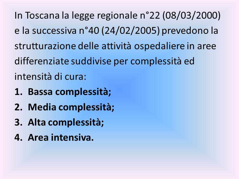 In Toscana la legge regionale n°22 (08/03/2000) e la successiva n°40 (24/02/2005) prevedono la strutturazione delle attività ospedaliere in aree diffe