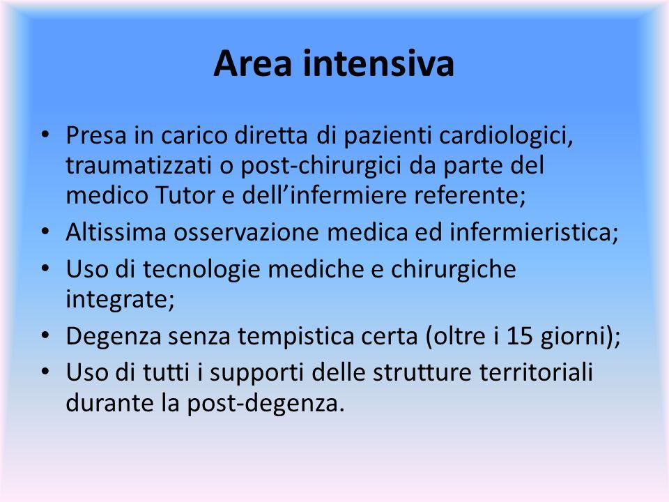 Area intensiva Presa in carico diretta di pazienti cardiologici, traumatizzati o post-chirurgici da parte del medico Tutor e dellinfermiere referente;