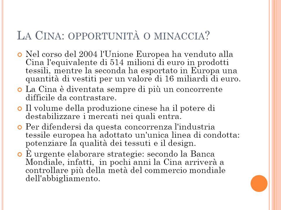 L A C INA : OPPORTUNITÀ O MINACCIA .