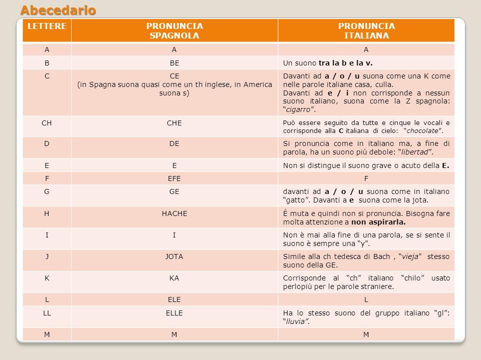 LETTEREPRONUNCIA SPAGNOLA PRONUNCIA ITALIANA AAA BBEUn suono tra la b e la v. CCE (in Spagna suona quasi come un th inglese, in America suona s) Davan