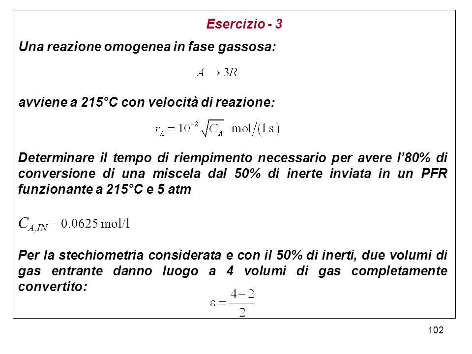 102 Esercizio - 3 Una reazione omogenea in fase gassosa: avviene a 215°C con velocità di reazione: Determinare il tempo di riempimento necessario per avere l80% di conversione di una miscela dal 50% di inerte inviata in un PFR funzionante a 215°C e 5 atm C A,IN = 0.0625 mol/l Per la stechiometria considerata e con il 50% di inerti, due volumi di gas entrante danno luogo a 4 volumi di gas completamente convertito: