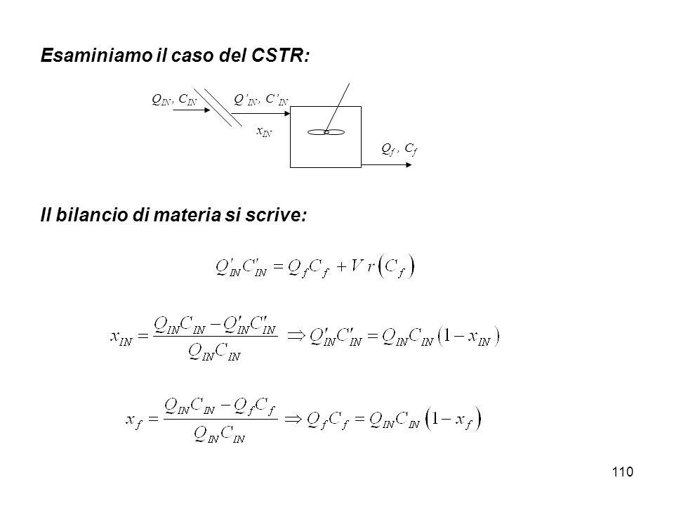 110 Esaminiamo il caso del CSTR: Il bilancio di materia si scrive: Q IN, C IN x IN Q f, C f Q IN, C IN