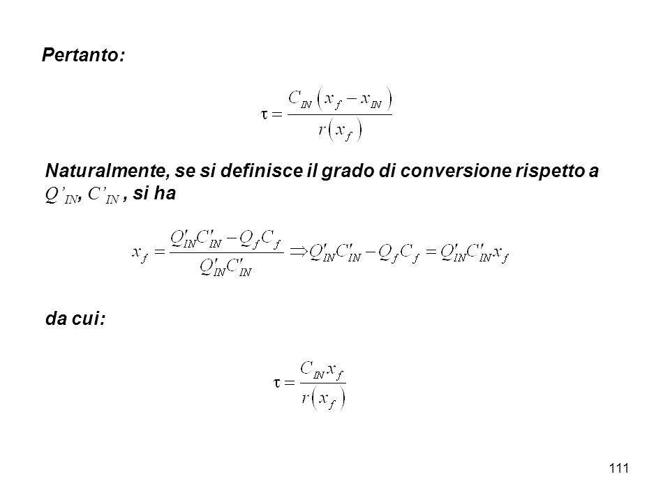 111 Pertanto: Naturalmente, se si definisce il grado di conversione rispetto a Q IN, C IN, si ha da cui: