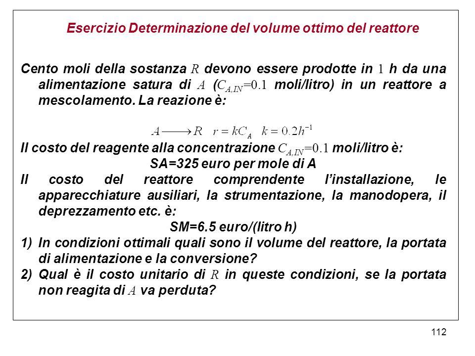 112 Esercizio Determinazione del volume ottimo del reattore Cento moli della sostanza R devono essere prodotte in 1 h da una alimentazione satura di A ( C A,IN =0.1 moli/litro) in un reattore a mescolamento.