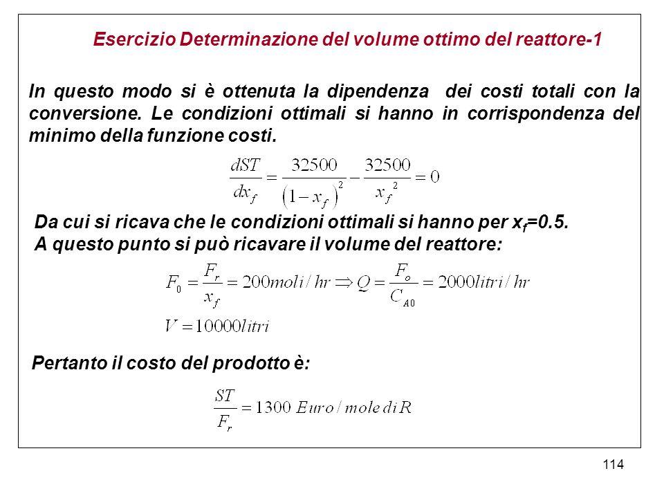 114 Esercizio Determinazione del volume ottimo del reattore-1 In questo modo si è ottenuta la dipendenza dei costi totali con la conversione.