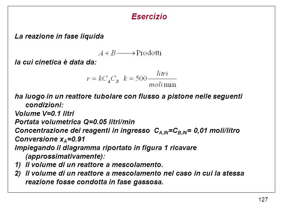 127 Esercizio La reazione in fase liquida la cui cinetica è data da: ha luogo in un reattore tubolare con flusso a pistone nelle seguenti condizioni: Volume V=0.1 litri Portata volumetrica Q=0.05 litri/min Concentrazione dei reagenti in ingresso C A,IN =C B,IN = 0,01 moli/litro Conversione x A =0.91 Impiegando il diagramma riportato in figura 1 ricavare (approssimativamente): 1)Il volume di un reattore a mescolamento.