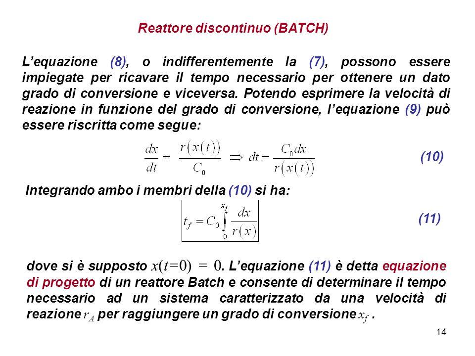 14 Reattore discontinuo (BATCH) Lequazione (8), o indifferentemente la (7), possono essere impiegate per ricavare il tempo necessario per ottenere un