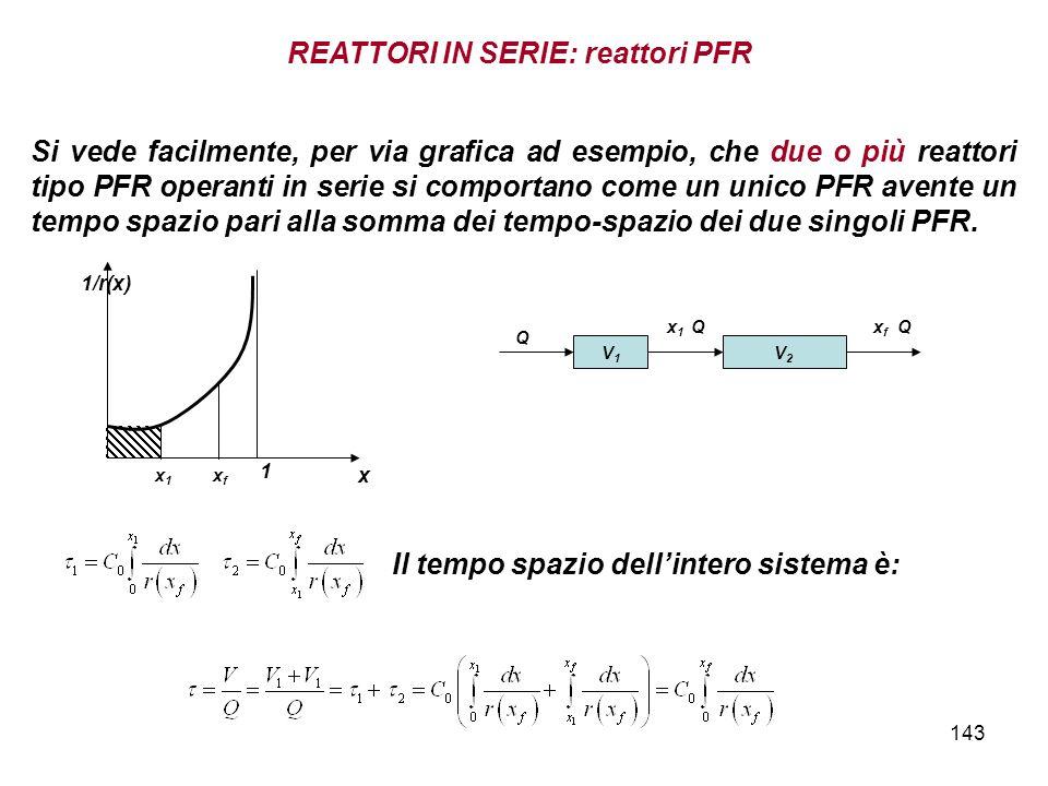 143 REATTORI IN SERIE: reattori PFR Si vede facilmente, per via grafica ad esempio, che due o più reattori tipo PFR operanti in serie si comportano come un unico PFR avente un tempo spazio pari alla somma dei tempo-spazio dei due singoli PFR.