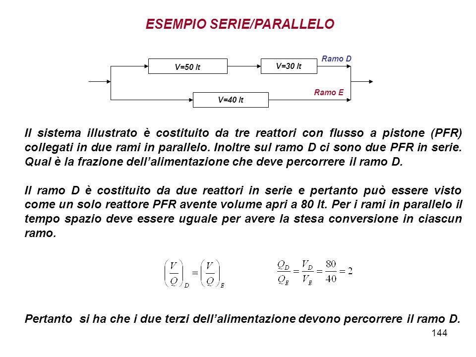 144 ESEMPIO SERIE/PARALLELO V=50 lt V=30 lt V=40 lt Ramo D Ramo E Il sistema illustrato è costituito da tre reattori con flusso a pistone (PFR) collegati in due rami in parallelo.