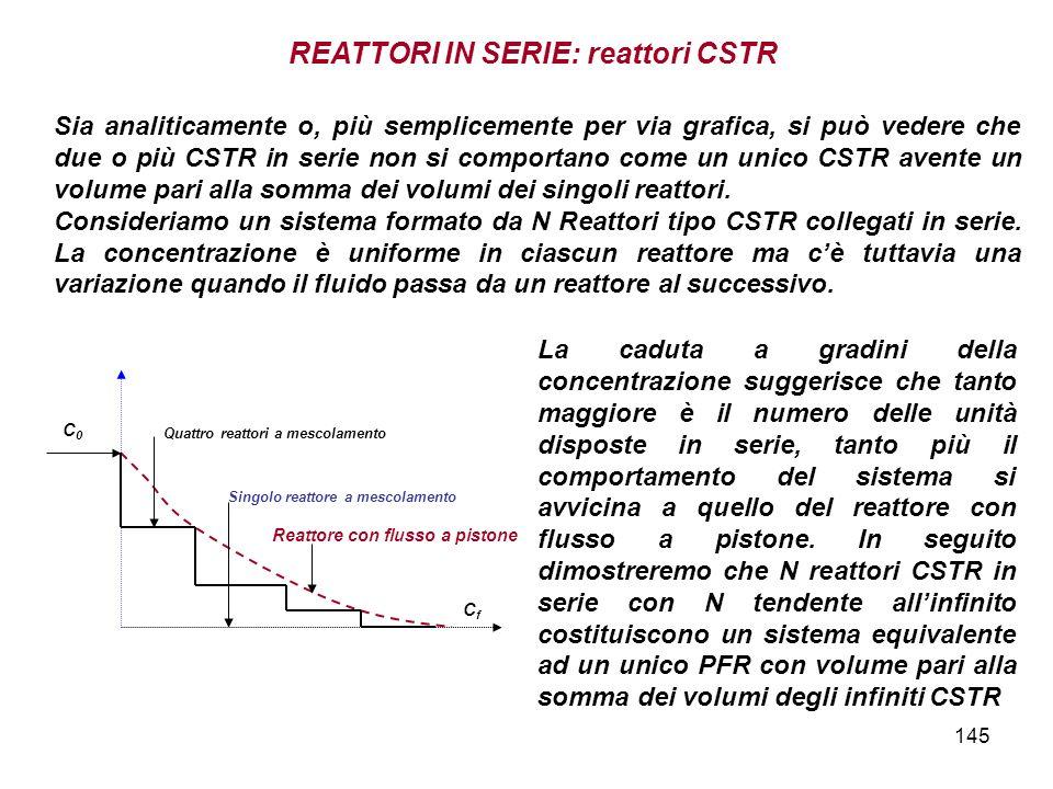 145 Sia analiticamente o, più semplicemente per via grafica, si può vedere che due o più CSTR in serie non si comportano come un unico CSTR avente un volume pari alla somma dei volumi dei singoli reattori.