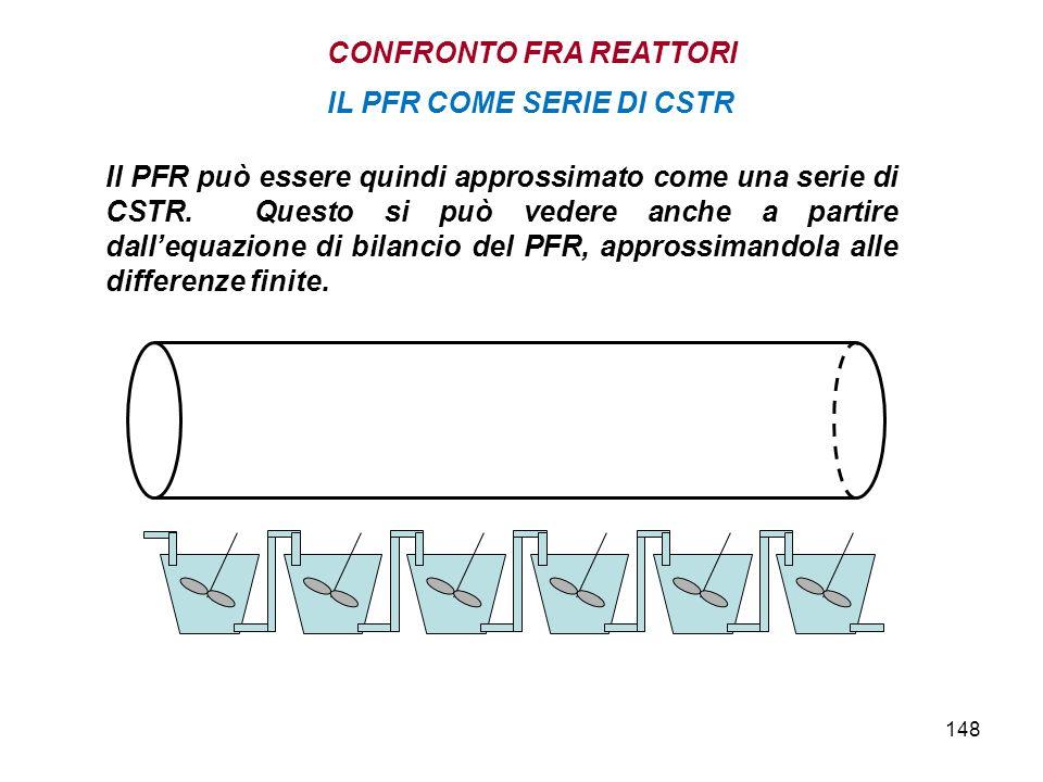 148 IL PFR COME SERIE DI CSTR CONFRONTO FRA REATTORI Il PFR può essere quindi approssimato come una serie di CSTR. Questo si può vedere anche a partir