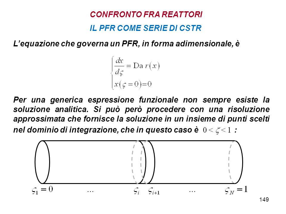 149 IL PFR COME SERIE DI CSTR CONFRONTO FRA REATTORI Lequazione che governa un PFR, in forma adimensionale, è Per una generica espressione funzionale non sempre esiste la soluzione analitica.