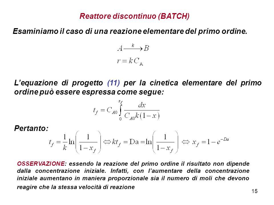 15 Reattore discontinuo (BATCH) Esaminiamo il caso di una reazione elementare del primo ordine. Lequazione di progetto (11) per la cinetica elementare