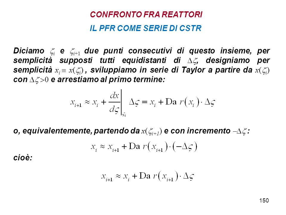 150 IL PFR COME SERIE DI CSTR CONFRONTO FRA REATTORI Diciamo i e i+1 due punti consecutivi di questo insieme, per semplicità supposti tutti equidistanti di, designiamo per semplicità x i x( i ), sviluppiamo in serie di Taylor a partire da x( i ) con e arrestiamo al primo termine: o, equivalentemente, partendo da x( i+1 ) e con incremento : cioè:
