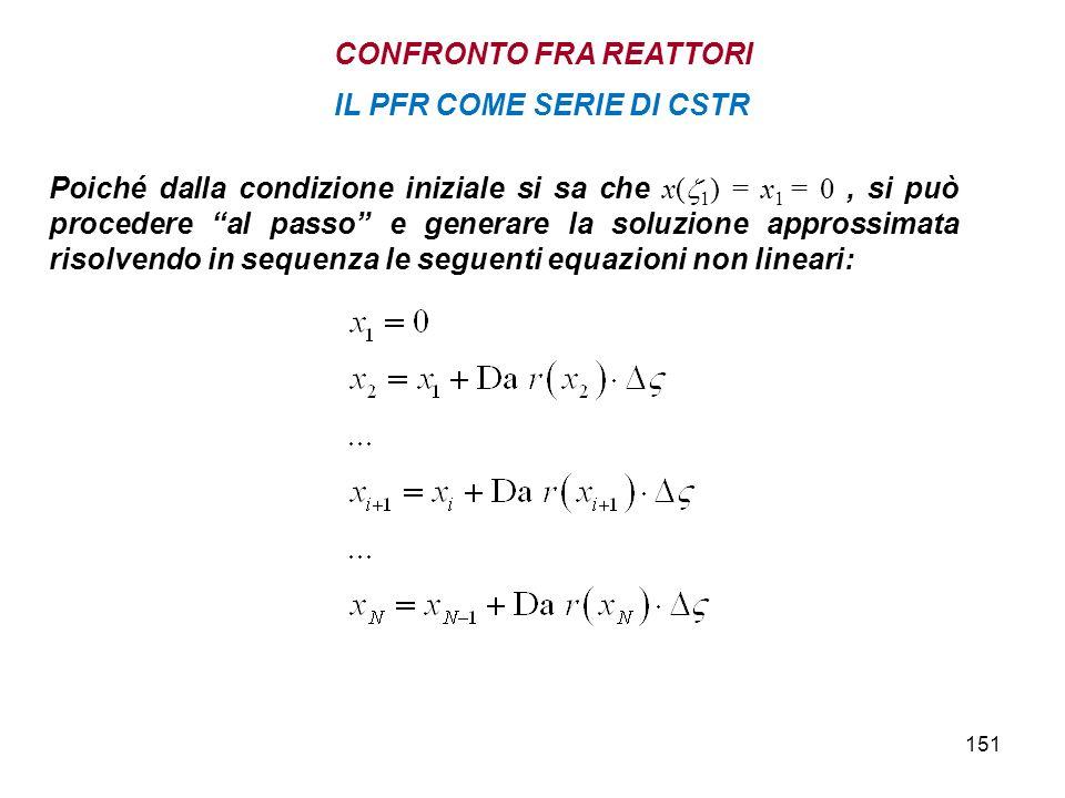 151 IL PFR COME SERIE DI CSTR CONFRONTO FRA REATTORI Poiché dalla condizione iniziale si sa che x( 1 ) = x 1 = 0, si può procedere al passo e generare la soluzione approssimata risolvendo in sequenza le seguenti equazioni non lineari: