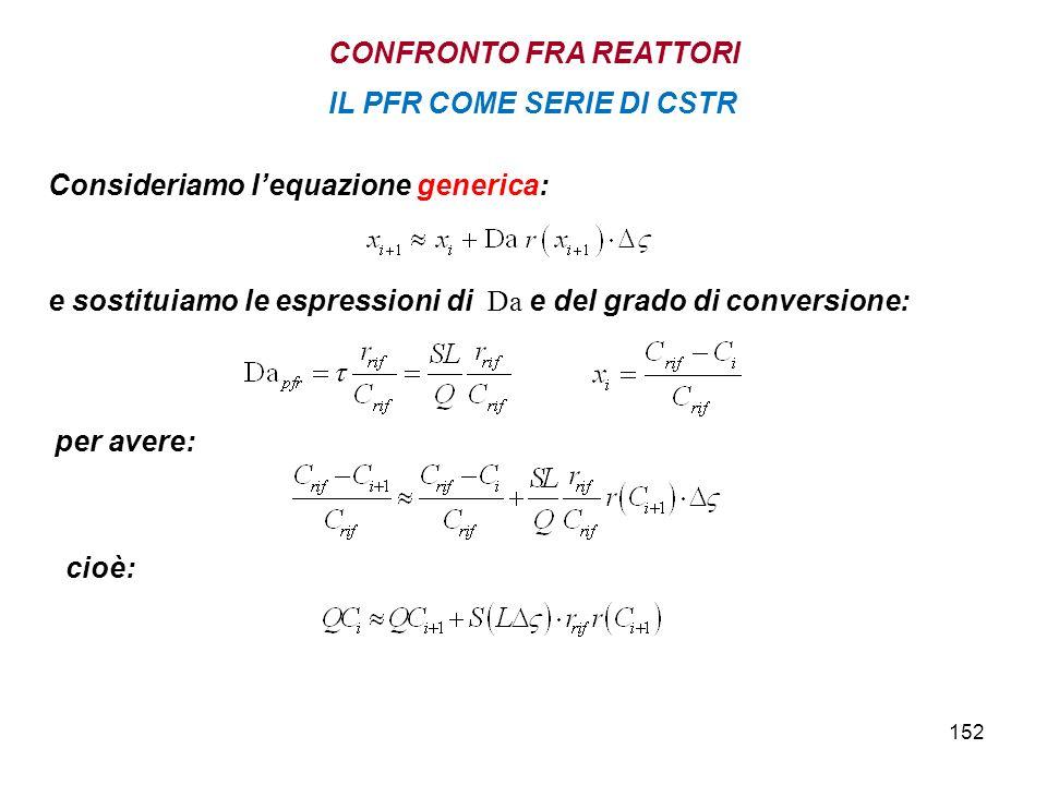 152 IL PFR COME SERIE DI CSTR CONFRONTO FRA REATTORI Consideriamo lequazione generica: e sostituiamo le espressioni di Da e del grado di conversione: