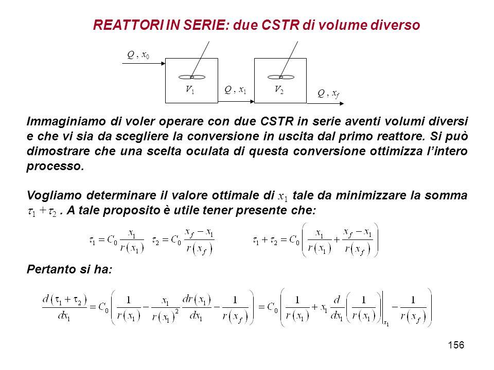 156 Immaginiamo di voler operare con due CSTR in serie aventi volumi diversi e che vi sia da scegliere la conversione in uscita dal primo reattore. Si