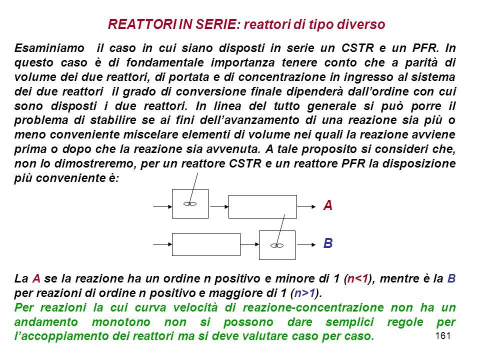 161 A B Esaminiamo il caso in cui siano disposti in serie un CSTR e un PFR. In questo caso è di fondamentale importanza tenere conto che a parità di v