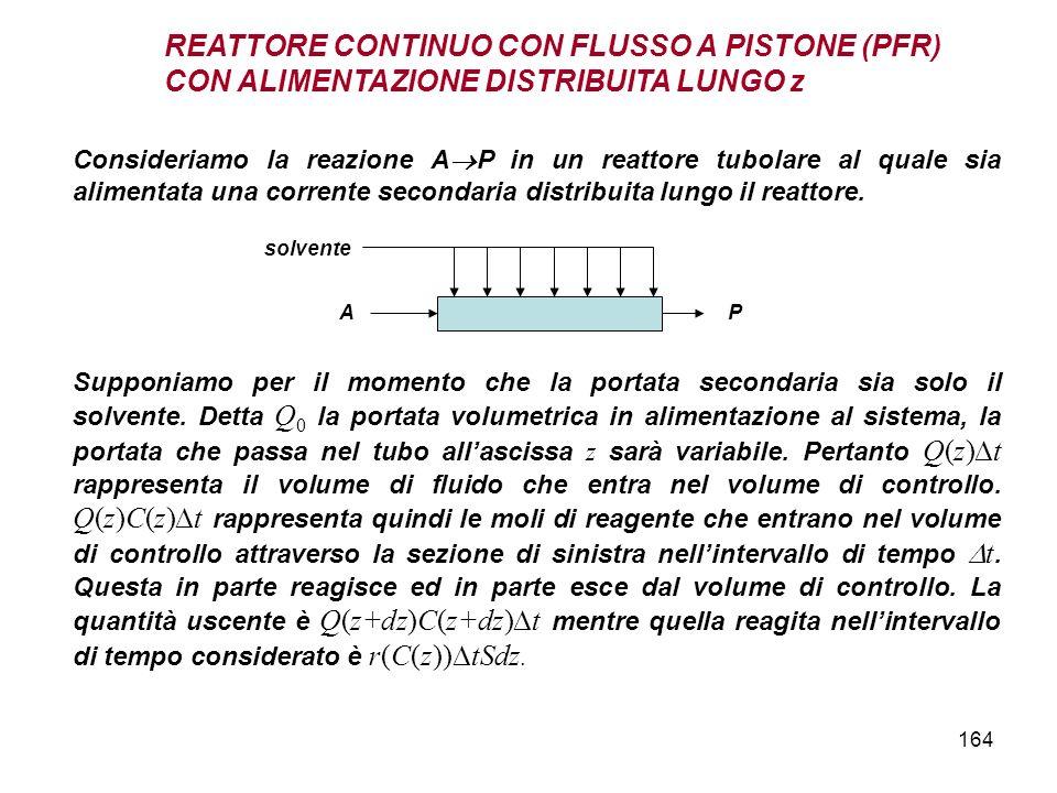 164 REATTORE CONTINUO CON FLUSSO A PISTONE (PFR) CON ALIMENTAZIONE DISTRIBUITA LUNGO z Consideriamo la reazione A P in un reattore tubolare al quale s