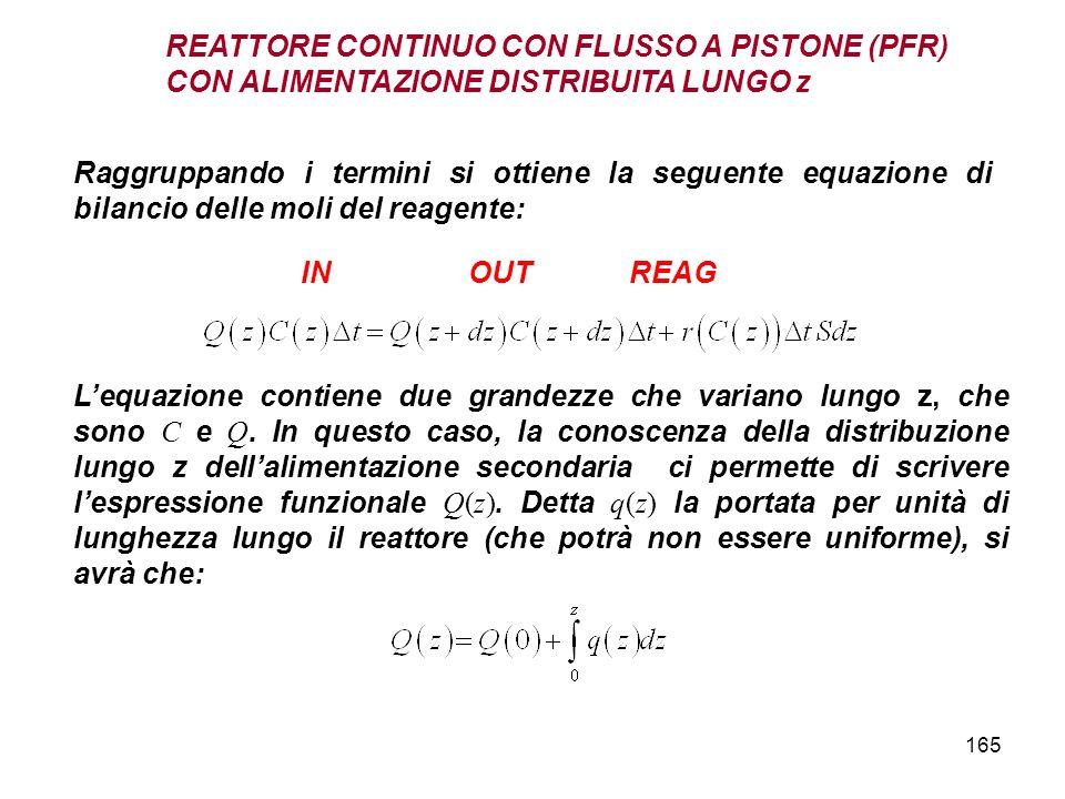 165 REATTORE CONTINUO CON FLUSSO A PISTONE (PFR) CON ALIMENTAZIONE DISTRIBUITA LUNGO z IN OUT REAG Lequazione contiene due grandezze che variano lungo z, che sono C e Q.