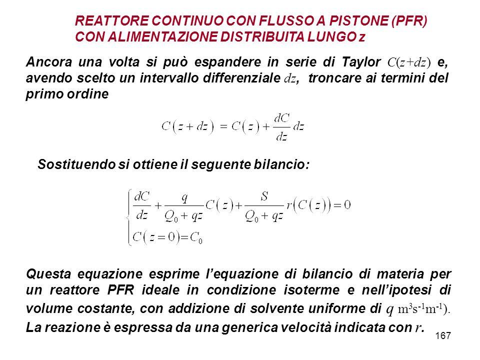 167 Ancora una volta si può espandere in serie di Taylor C(z+dz) e, avendo scelto un intervallo differenziale dz, troncare ai termini del primo ordine Sostituendo si ottiene il seguente bilancio: Questa equazione esprime lequazione di bilancio di materia per un reattore PFR ideale in condizione isoterme e nellipotesi di volume costante, con addizione di solvente uniforme di q m 3 s -1 m -1 ).