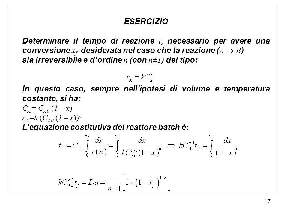17 ESERCIZIO Determinare il tempo di reazione t r necessario per avere una conversione x f desiderata nel caso che la reazione ( A B ) sia irreversibile e dordine n (con n1 ) del tipo: In questo caso, sempre nellipotesi di volume e temperatura costante, si ha: C A = C A0 (1 – x) r A =k (C A0 (1 – x)) n Lequazione costitutiva del reattore batch è: