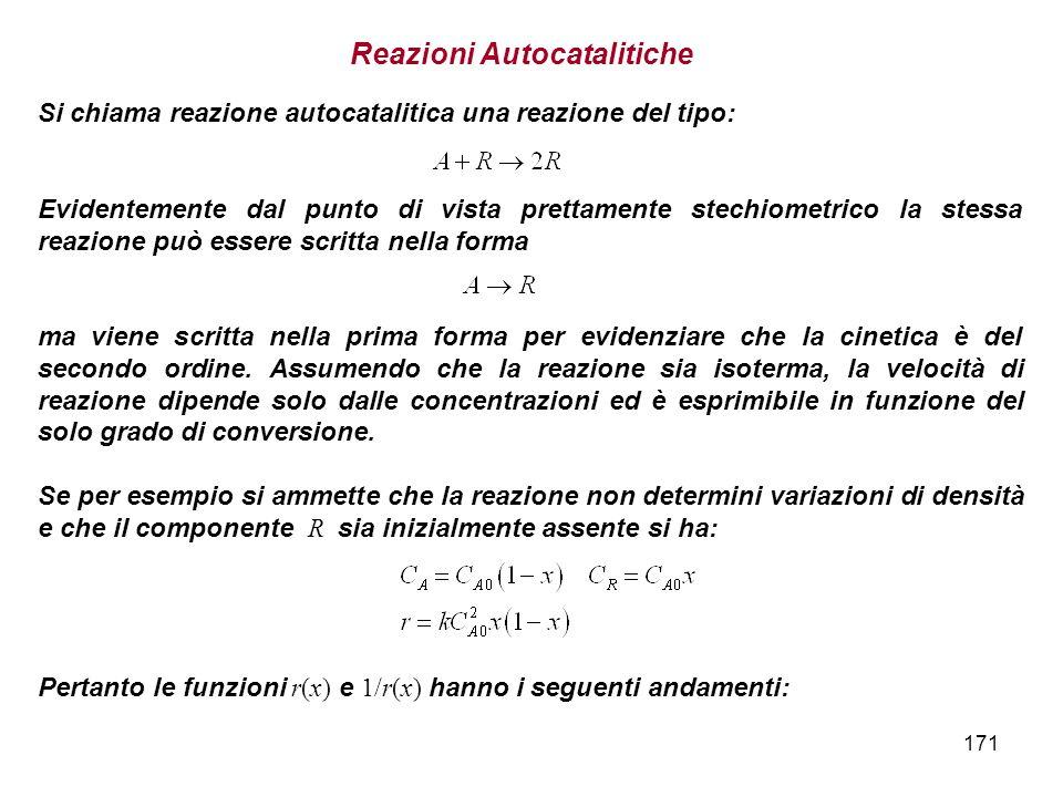 171 Reazioni Autocatalitiche Si chiama reazione autocatalitica una reazione del tipo: Evidentemente dal punto di vista prettamente stechiometrico la s