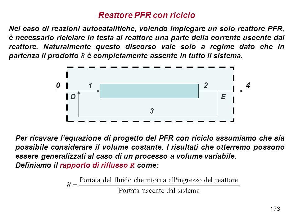 173 Nel caso di reazioni autocatalitiche, volendo impiegare un solo reattore PFR, è necessario riciclare in testa al reattore una parte della corrente uscente dal reattore.