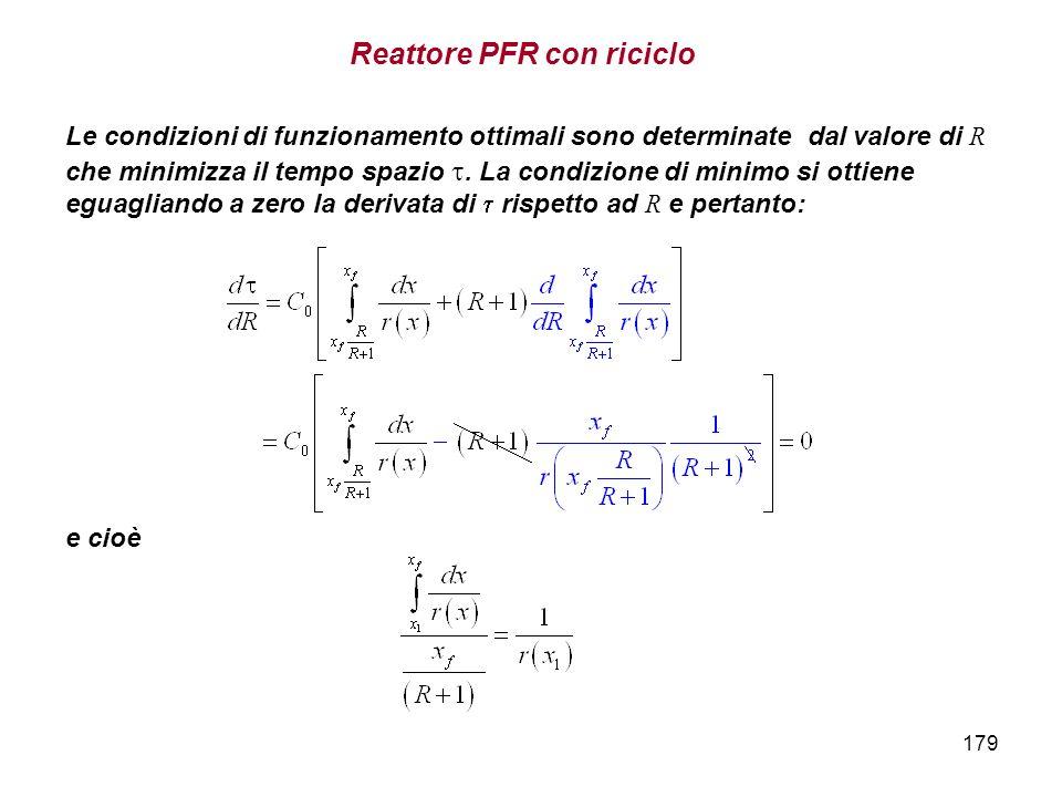 179 Le condizioni di funzionamento ottimali sono determinate dal valore di R che minimizza il tempo spazio.