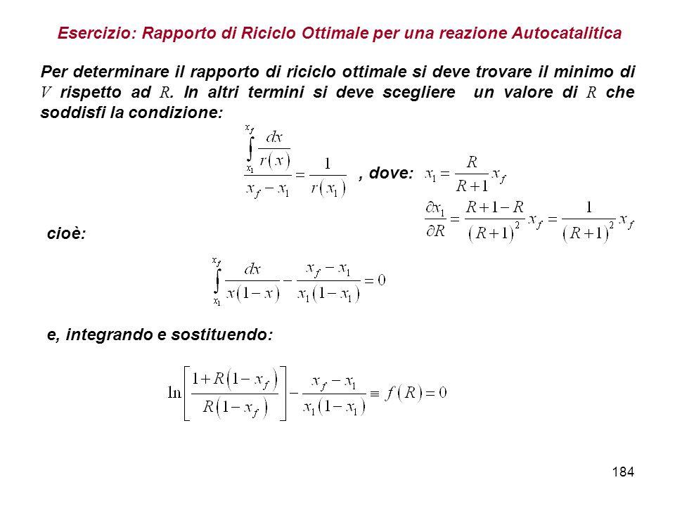 184 Esercizio: Rapporto di Riciclo Ottimale per una reazione Autocatalitica Per determinare il rapporto di riciclo ottimale si deve trovare il minimo di V rispetto ad R.
