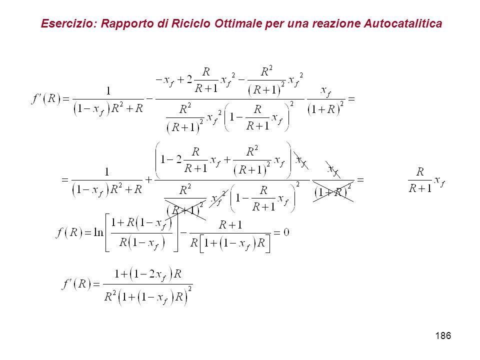 186 Esercizio: Rapporto di Riciclo Ottimale per una reazione Autocatalitica