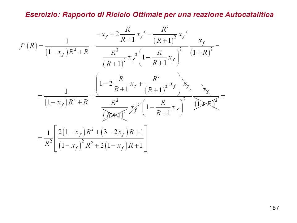187 Esercizio: Rapporto di Riciclo Ottimale per una reazione Autocatalitica